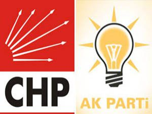 CHP'den AK Partiye destek!