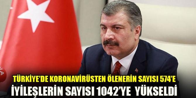 Türkiyede can kaybı 574 oldu
