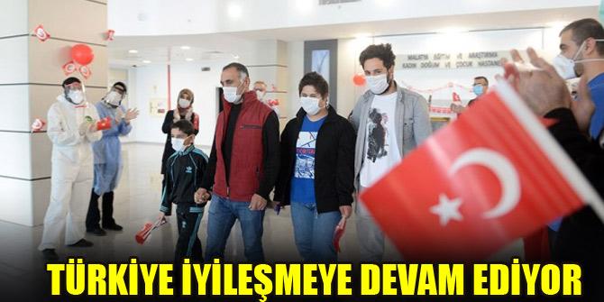 Türkiye iyileşmeye devam ediyor