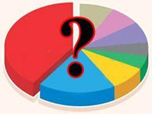 Metropoolle göre partilerin oy oranları