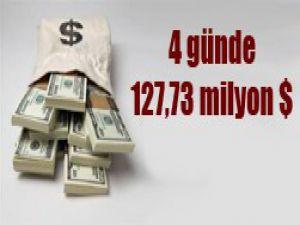 Dış borçta dev ödeme