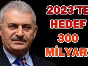 Başbakan Erdoğan Konyada
