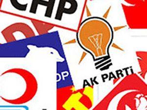Konyanın Parti Parti Büyükşehir Adayları