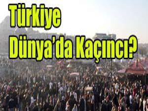 5 kişiden biri Türkiyede yaşıyor