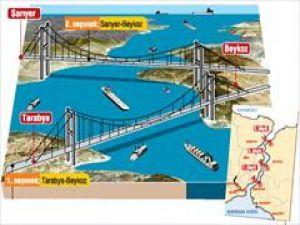 Yıldırım: 3. Köprü projesi özkaynakla yapılacak