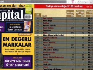 Türkiyenin en değerli 58. markası Konyadan