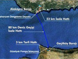 Türkiyeden Kıbrısa su boru hattı!