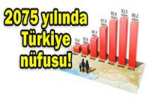 Türkiye 20. sıraya gerileyecek