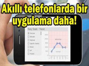 Akıllı telefondan idrar testi