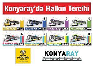 Konya tramvayının rengini seçti