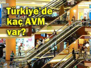 Türkiyede 48 ildeki AVMler