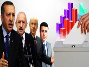 AK Parti 28 ilde birinci 14 ilde de ikinci sırada