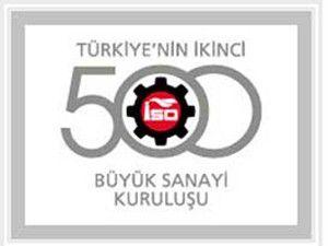 İkinci 500de Konyadan 15 kuruluş var!