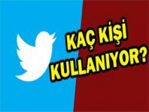 Twitter kullanıcı sayısını açıkladı