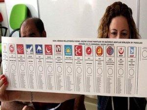AK Partinin son anketi uykuları kaçıracak
