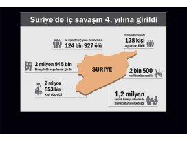 Suriyede iç savaşın 4. yılına girildi
