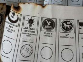 AK Parti Kartalda seçim sonucuna itiraz etti