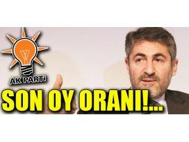 AK Parti'nin son oy oranı yüzde 52