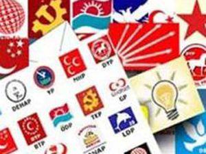 Siyasi partilerden Yazıcıoğluna saygı