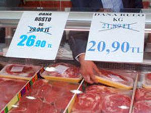 Et fiyatlarında neler oluyor?